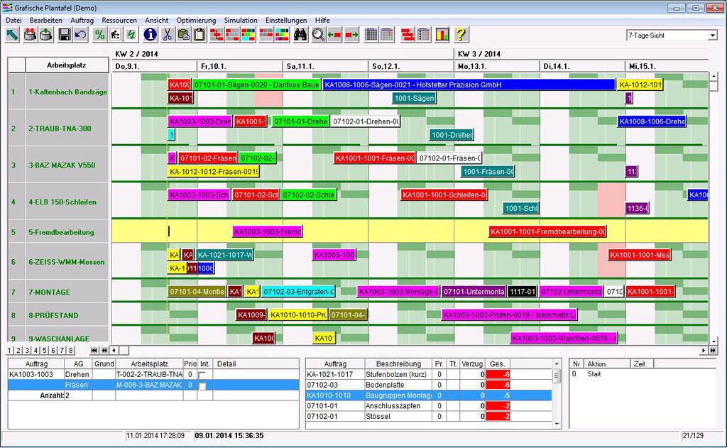 Die Plantafel Sorgt F 252 R Transparenz In Der Fertigung Rwt